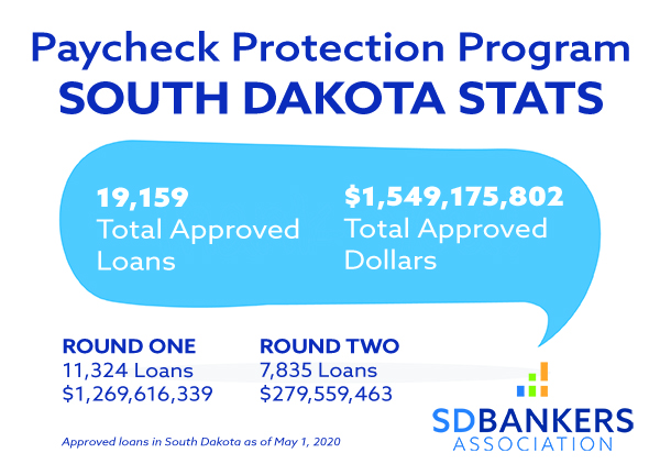 Paycheck Protection Program Graphic